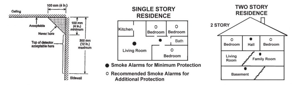 smoke detector placement code